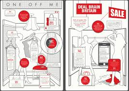 Westfield London Floor Plan How We Shop Now Reports