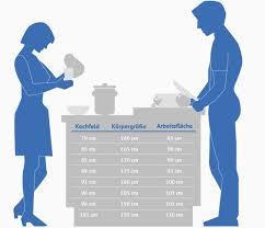 küche arbeitshöhe kücheneinrichtung traum küchen vom profi käuferportal