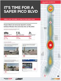 Traffic Map Los Angeles by Pico Blvd Vision Zero Los Angeles