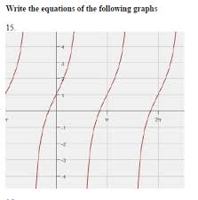 graphing sine cosine with vertical translations worksheet with