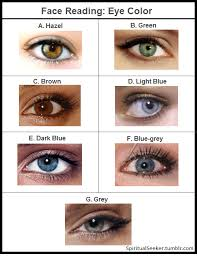 spiritual seeker reading eye color the meaning of eye