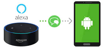 android users can now send sms for android users voicebot