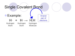chapter 8 covalent bonding the nature of covalent bonding part 1