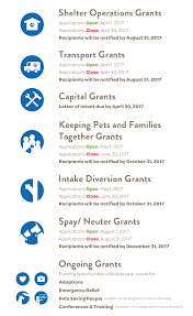 emergency relief grants petsmart charities