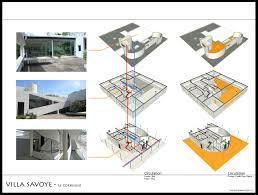 Villa Savoye Floor Plan by Arch1201 Blog Villa Savoye