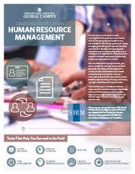 Resource Management Spreadsheet Human Resource Management Certificates Csu Global