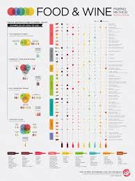 how is champagne made wine basics a beginner u0027s guide to drinking wine wine folly
