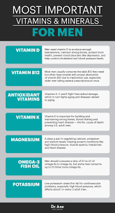 the best vitamins for men dr axe