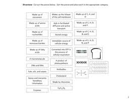 organic molecules card sort for review or assessment