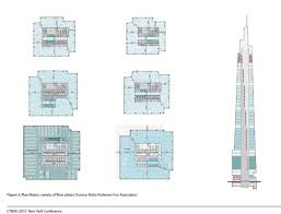 Vanderbilt Floor Plans New York One Vanderbilt 1 401 Ft 67 Floors Under
