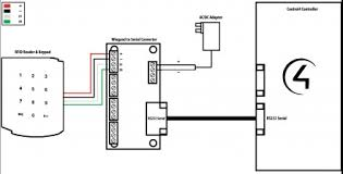 hid icl card reader wiring diagram best wiring diagram images