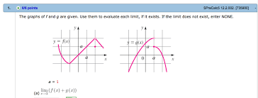 precalculus resources