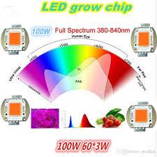 what color light do plants grow best in full spectrum led grow lights 100w 60 3w cob led grow lightfor diy