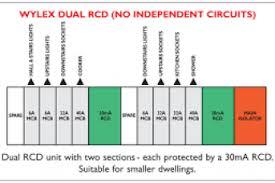 wylex rcd wiring instructions wiring diagram