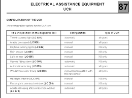 renault clio uch wiring diagram renault wiring diagrams instruction