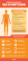 ibs symptoms and what you can do about them dr axe