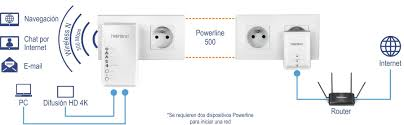 tpl 410ap punto de acceso av powerline 500 wifi everywhere trendnet tpl 410ap