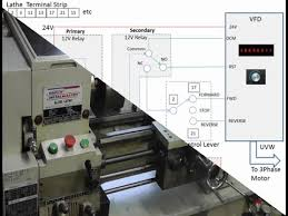 conversion of a single phase lathe with safety interlocks to a vfd