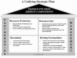 strategic human capital management implementation plan html u s