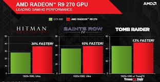 amd launches the radeon r9 270 u0027curacao pro u0027 graphics card heats