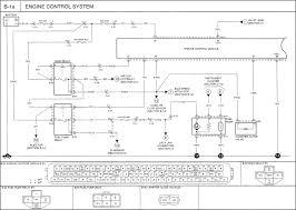 kia carens 2000 wiring diagram linkinx com