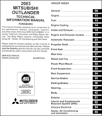 mitsubishi outlander workshop manual 100 images mitsubishi