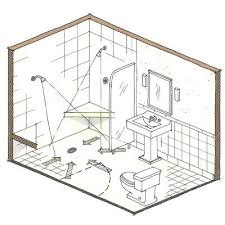 small bath floor plans small bathroom layout tempus bolognaprozess fuer az