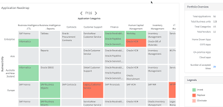 application rationalization roadmap servicenow docs