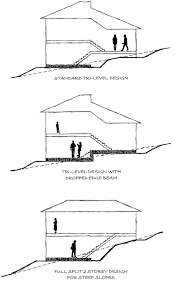 hillside house plans modern slope front to back 5016re luxihome