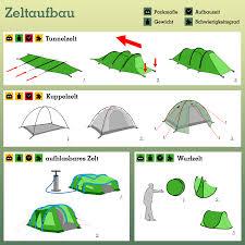 K He Kaufen Auf Raten Zelte Günstig Kaufen Zelt Shop Campz De