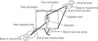 marvellous picture frame wire diagram ideas best image wire binvm us
