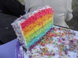 19 best birthday fun images on pinterest vegan birthday cake