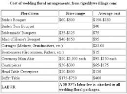 cost of wedding flowers price of wedding flowers the wedding specialiststhe wedding