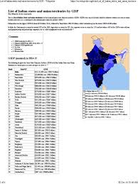 Indian States List Of Indian States And Union Territories By Gdp Wikipedia