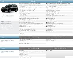 toyota cruiser price land cruiser 2013 exr gxr price in dubai usa pakistan india