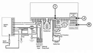 hd wallpapers ariston unvented cylinder wiring diagram