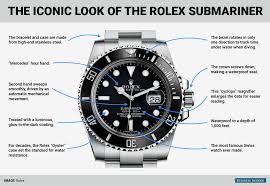 rolex ads rolex submariner is the ultimate luxury sport watch business insider
