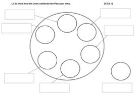 seder plate craft for seder plate by emmalafferty teaching resources tes