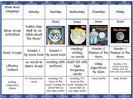 sample lesson plans used for teaching about the moon students