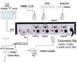 rf modulator hookup audio video switch box hook up diagrams