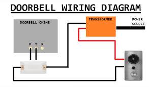 doorbell wire diagram doorbell wiring diagrams collection