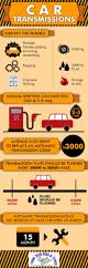 car financing application jim pattison 68 best images about car hacks diy on pinterest car upholstery