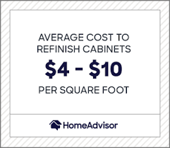 what is the average cost of refinishing kitchen cabinets 2021 cost of cabinet refinishing cost to stain kitchen