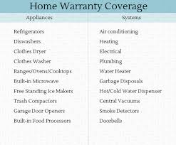 georgia home warranty plans best companies are home appliance warranty plans worth buying