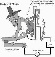 how circuit breaker trip unit works