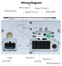 kenwood car radio wiring diagram wirdig readingrat net at jensen