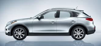 Look A Like Maserati Levante And Carsalesbase Com
