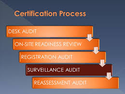 Desk Audit Definition Why Do We Need Quality Management In Government Agencies What Was
