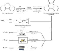 dichloro 1 10 phenanthroline 5 6 dione palladium ii complex