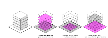 How To Calculate Floor Plan Area Densityarchitecture A Study On High Density Residential